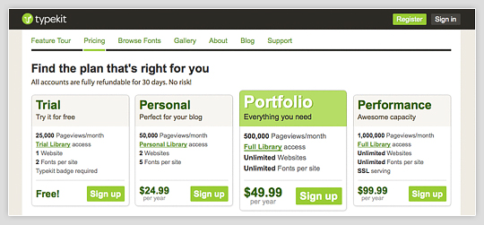 Typekit Pricing