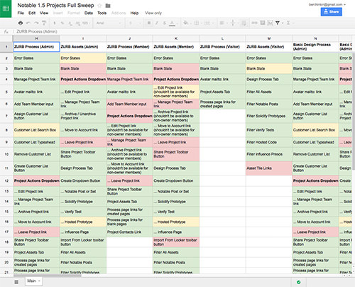 Our spreadsheet looks like this.