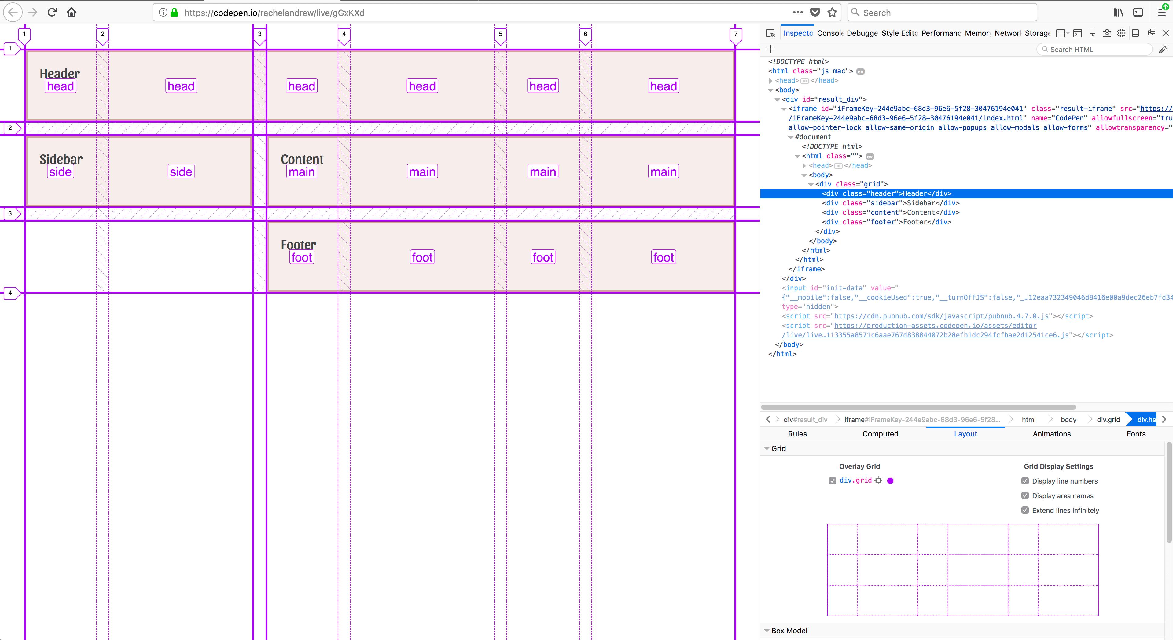 Naming Things In Css Grid Layout Smashing Magazine