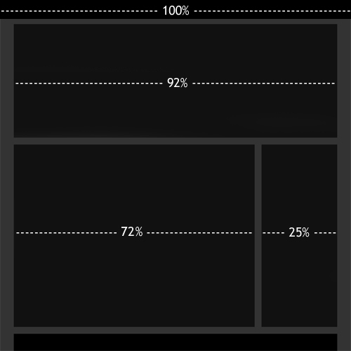 Our fixed-width layout mock-up with percentage equivalents.