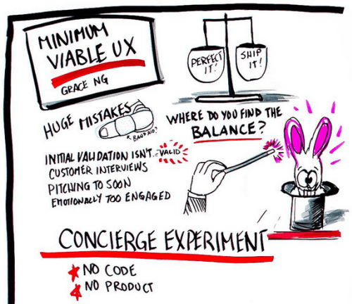 Minimum Viable Product User Experience Design