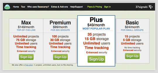 37signals' Basecamp Monthly Pricing