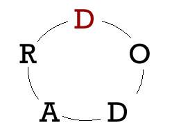 DODAR
