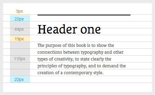 Css baseline the good the bad and the ugly smashing magazine note how the 3 pixel border top and the 19 pixel margin bottom adds malvernweather