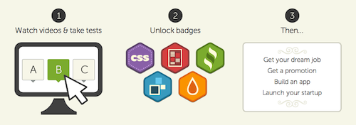 You can unlock badges by taking quizzes and completing code challenges.