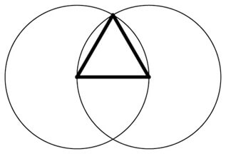 The third step of basic geometry encloses three points as a triangle, or two-dimensional space, which allows for freedom of movement throughout the plane.