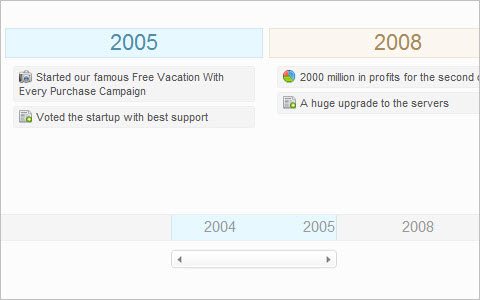 Advanced Event Timeline With PHP, CSS and jQuery