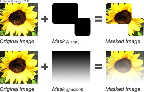 -webkit-mask