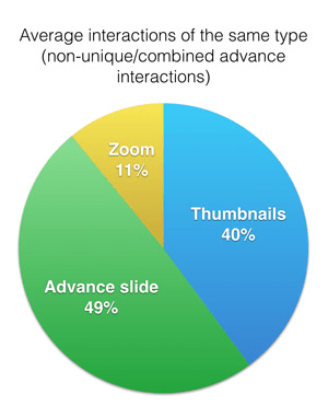 09-nonunique-interactions-combined-opt-small