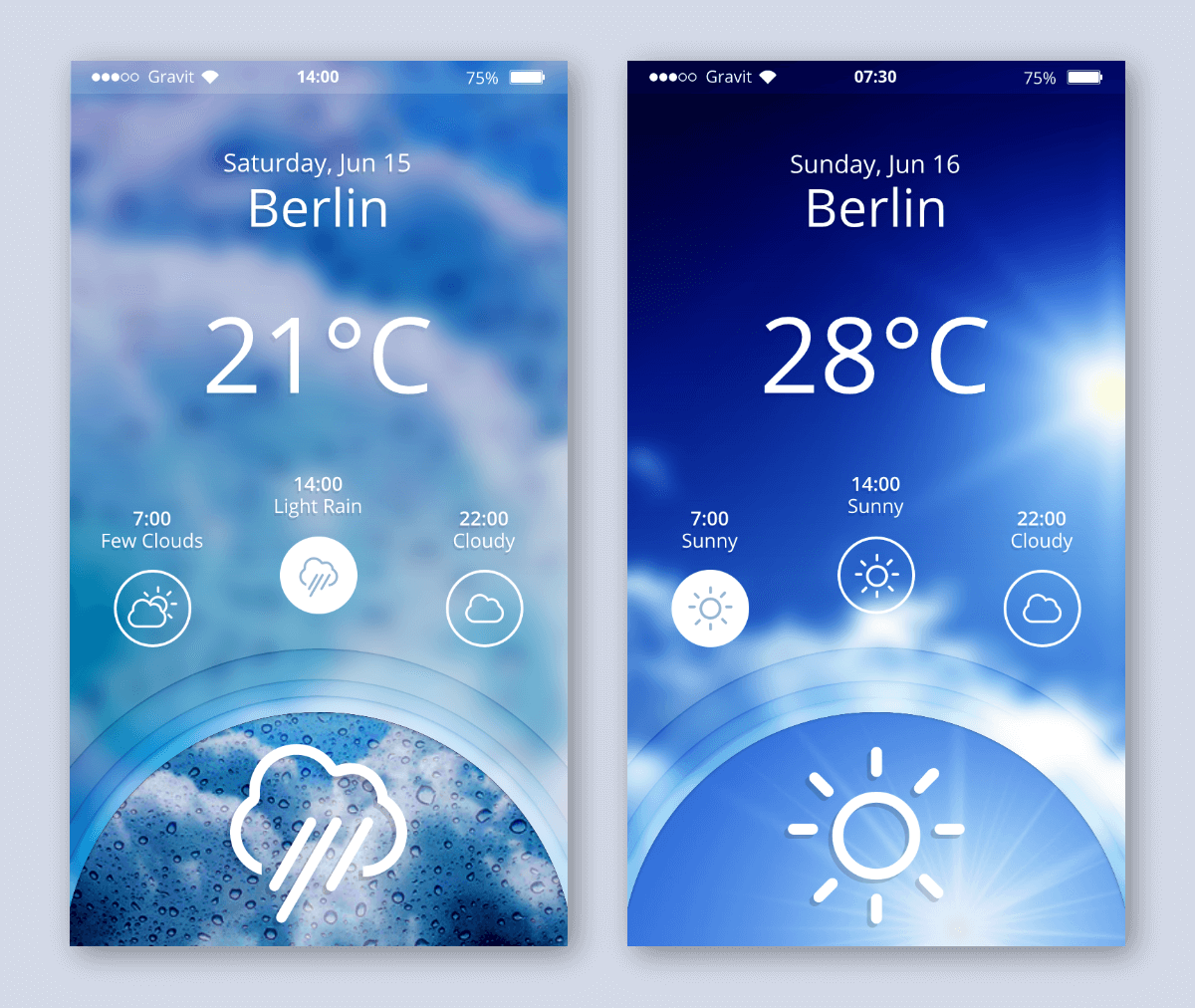 An introduction to gravit designer designing a weather app part figure 1 the weather app completed go to part 1 biocorpaavc Image collections
