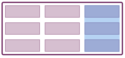Image shows a column track highlighted on the grid