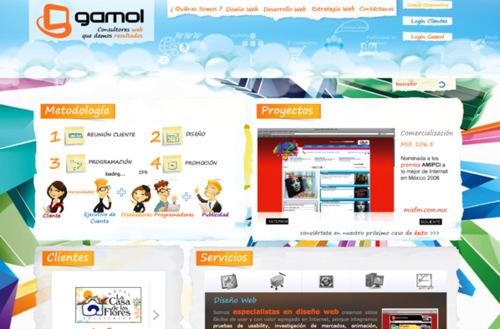 Gamol