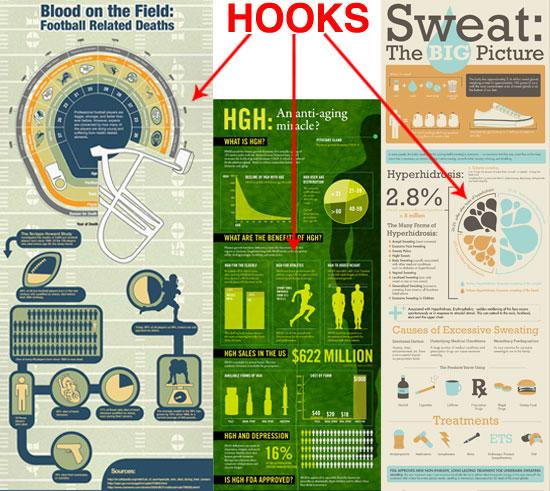 hooks in infographics