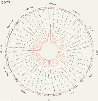Circle Calendar Template  CityEsporaCo