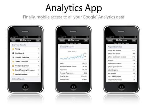 Google Analytics Tools