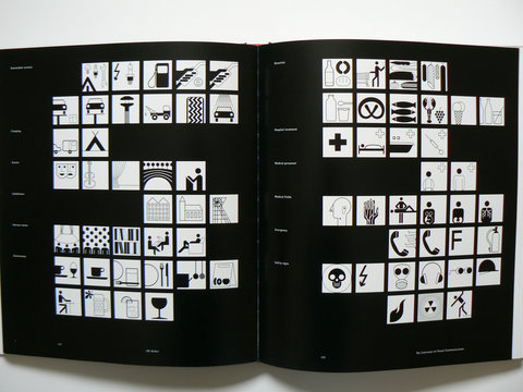 Swiss Graphic Design - Otl Aicher ERCO Pictograms