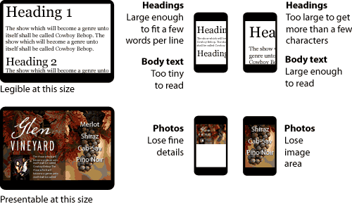 Layouts designed for larger screens often don't easily translate to mobile screens.