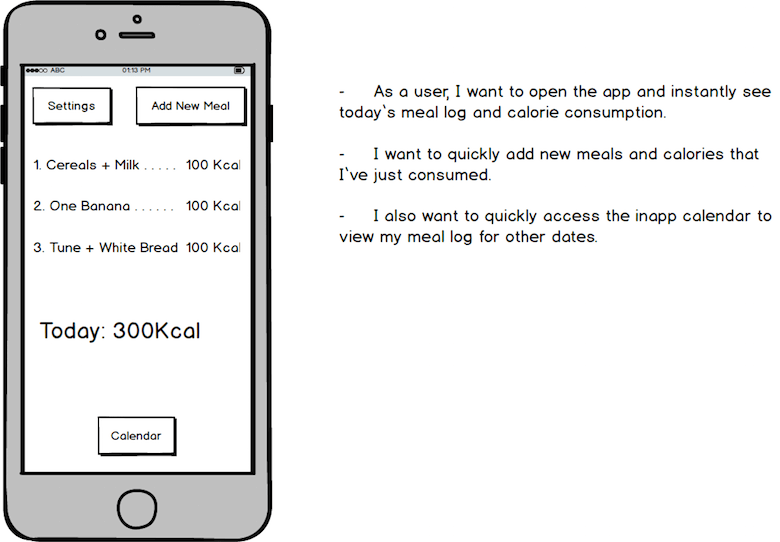 Wireframe and user stories