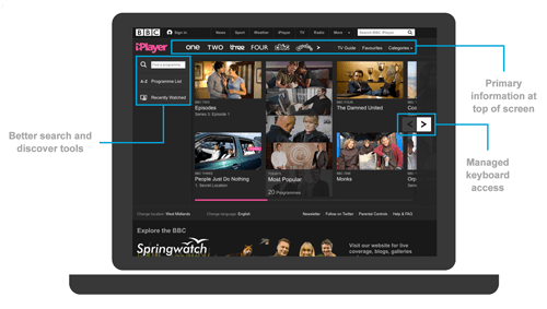 The new BBC iPlayer homepage