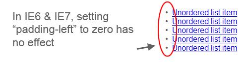padding-left set to zero in IE6 & IE7