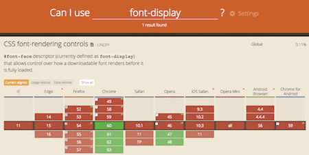 font-display