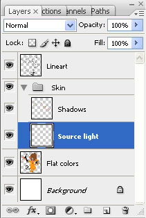 Layers palette in Photoshop