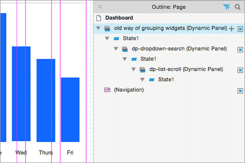 Nested dynamic panels