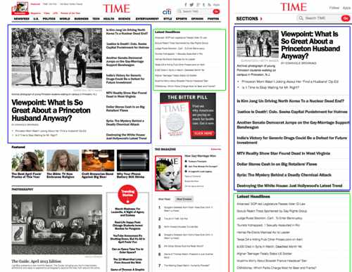 Screenshots of Time Magazine website