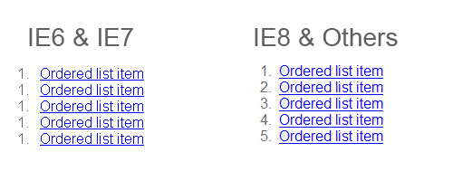 Non-Incrementing Numbers in IE6 & IE7