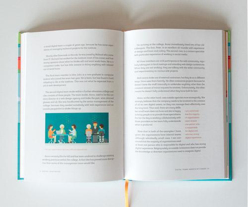 Digital Adaptation, a Look Inside