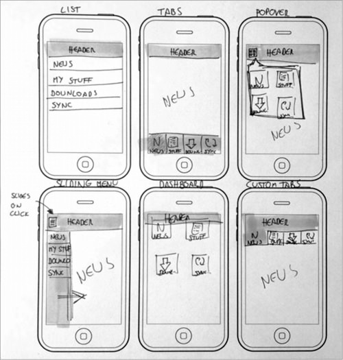 Smashing magazine sketching for a better mobile experience