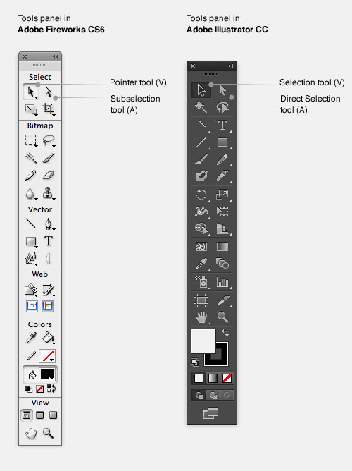 Selection and Subselection tools in Fireworks and Illustrator