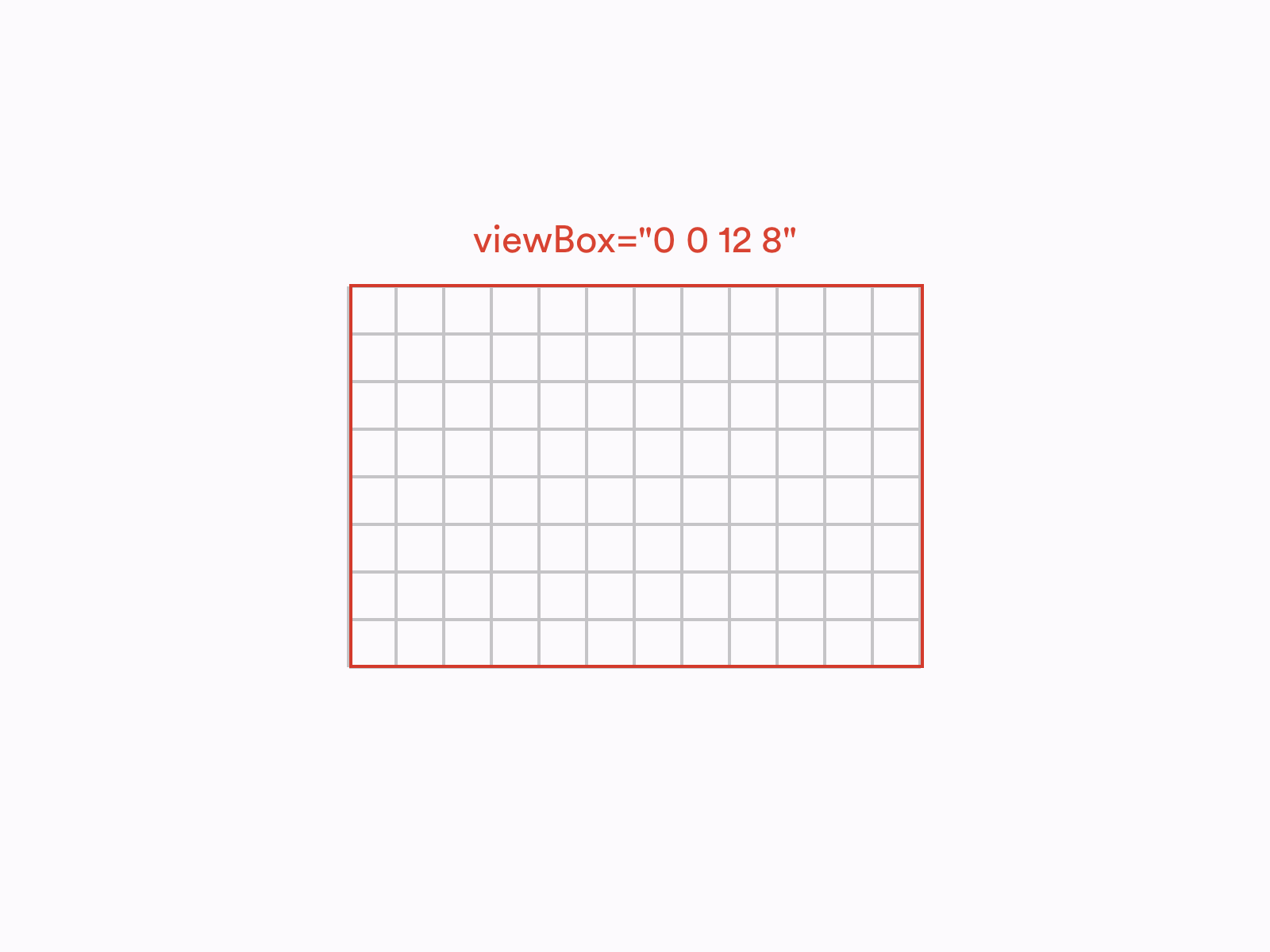 A Practical Guide To Svg And Design Tools Smashing Magazine