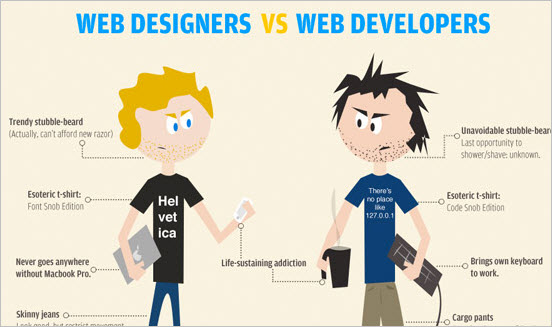 Designers vs. Developers