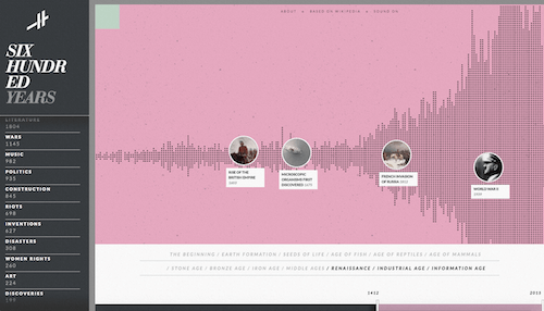 Screenshot of the Histography website