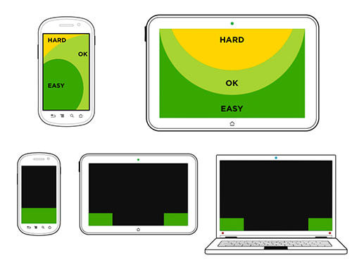 Easy touch access for mobile and tablet
