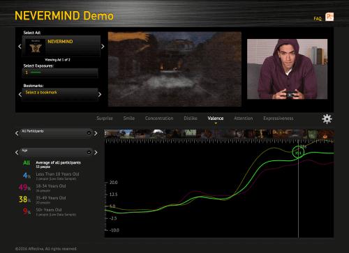 Demo screenshot of Nevermind adventure game