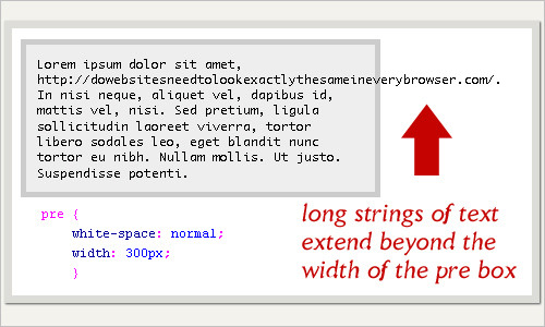 Wrapping Long URLs and Text Content with CSS
