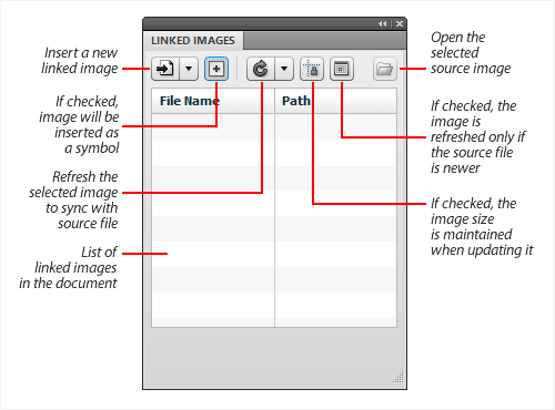 Linked Images panel (Adobe Fireworks extension)