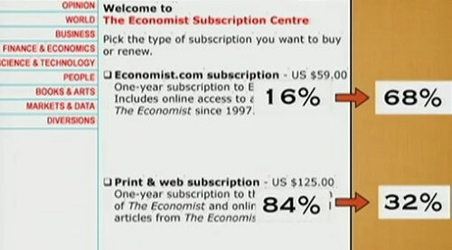 The economist pricing experiment.