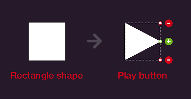 Use a rectangle shape as the base of the play button. Add a point to the middle of the right side in vector point mode, and delete the points above and below. Also, set the corners to 2.