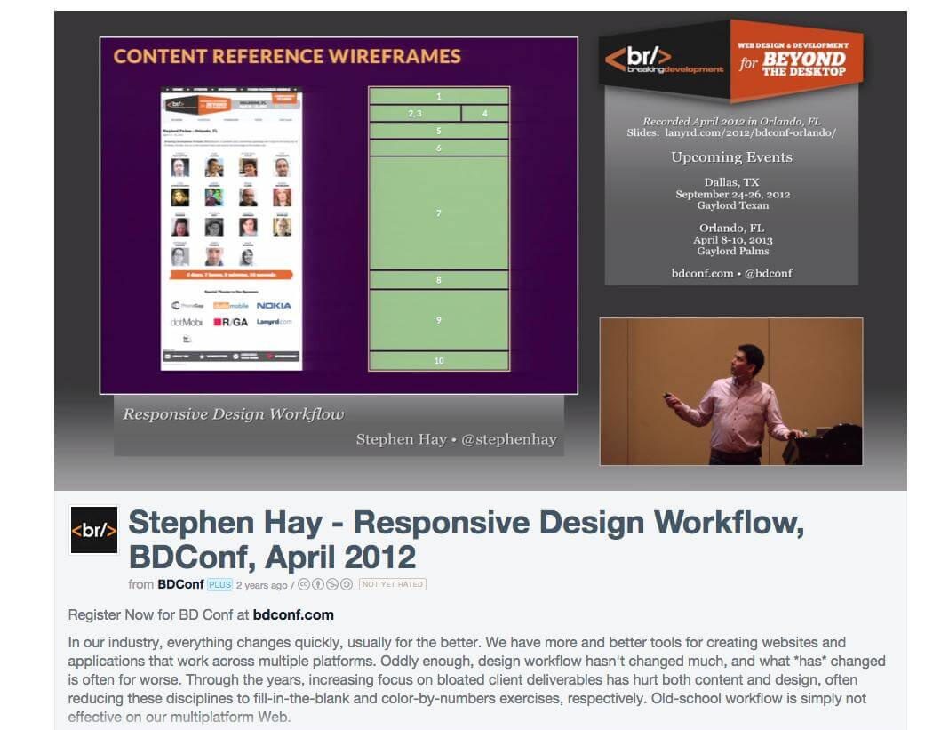 Creating Content Wireframes For Responsive Design