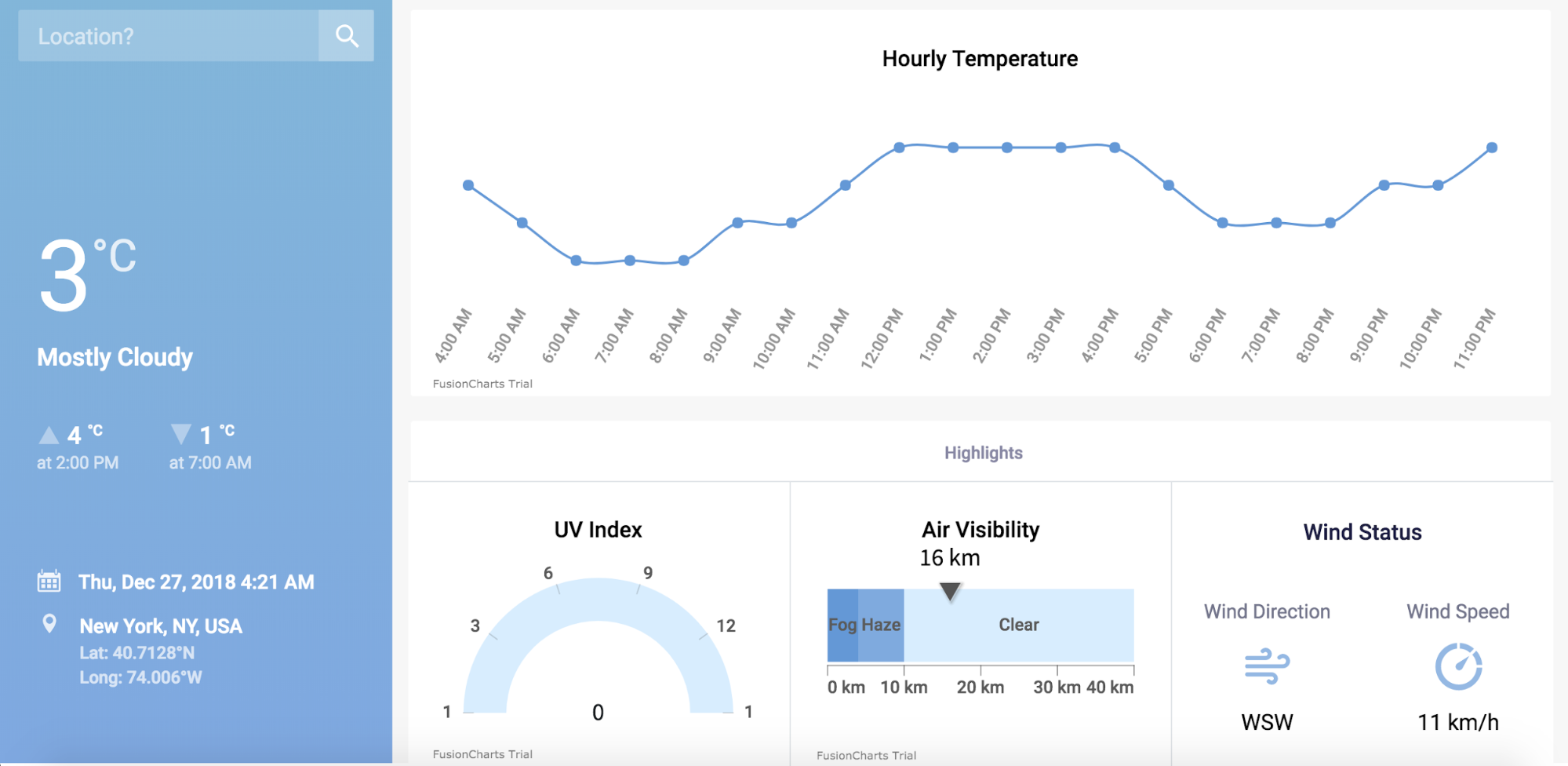 Using Vue js To Create An Interactive Weather Dashboard With APIs