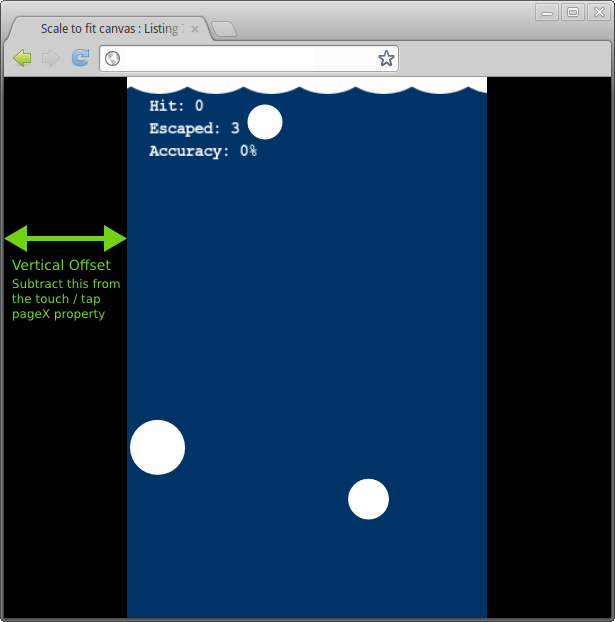 Diagram showing canvas offset relative to the browser window