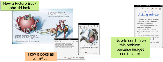 How a picture book should look and how it looks in EPUB. Novels don't have this problem because images don't matter.