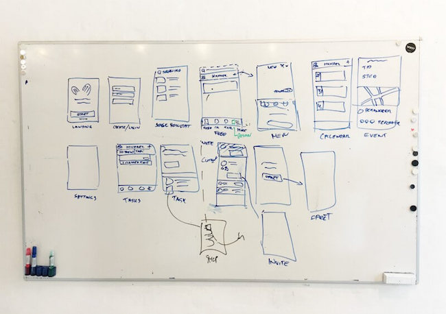 An example from one of our whiteboarding sessions