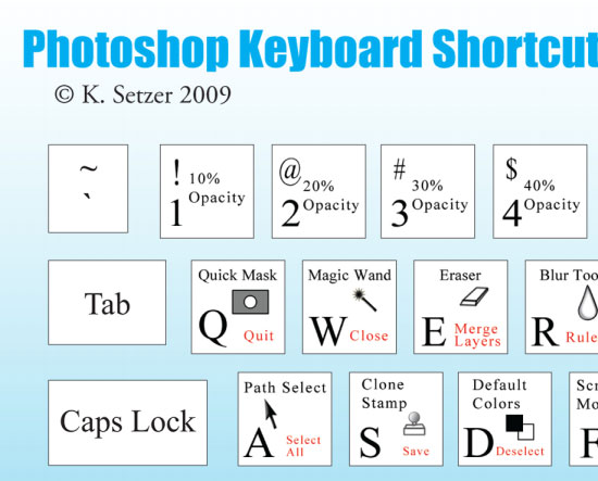 Photoshop Shortcut Keys Cheat Sheet [PDF] — Smashing Magazine