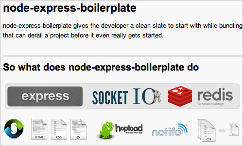 Node Express Boilerplate