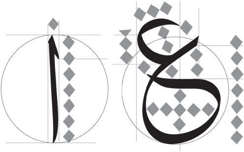 Arabic calligraphy taking a closer look smashing magazine Rules of arabic calligraphy