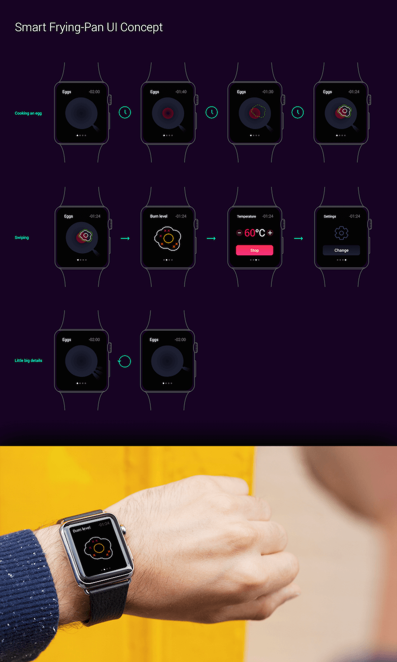 Concept practice: User interface for a smart frying pan smart watch app